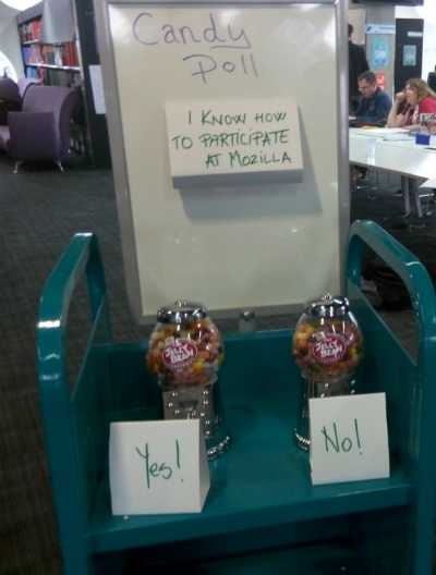 "A ""candy poll"" stall at Mozilla festival. The sentence ""I know how to participate at Mozilla"" is printed on a poster. There are two candy containers, one labelled ""yes"" and the other ""no""."