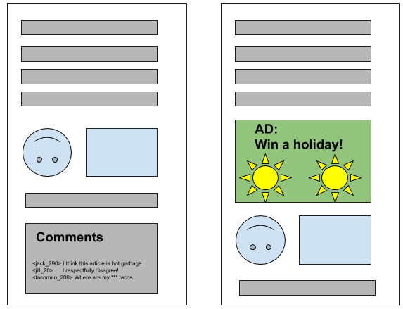 An illustration showing two pages. On the first page, you can see 4 paragraphs of text, an image, then another paragraph of text and a comments box. On the second page, the ad has loaded above the image, pushing the comment box below the fold.